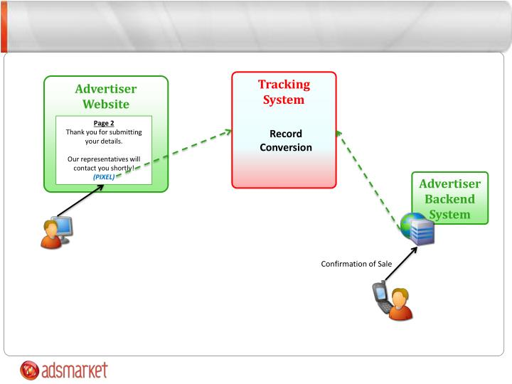 Tracking System