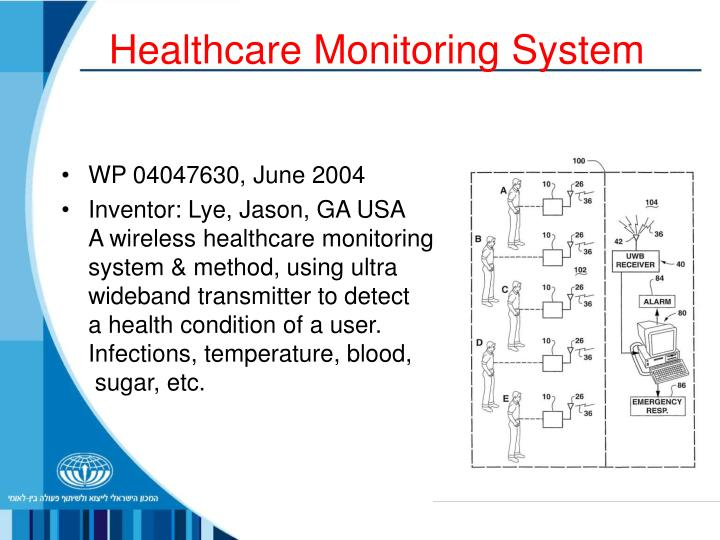 Healthcare Monitoring System