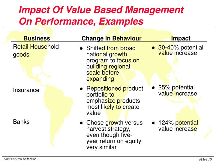 """performance management values Management reform and specifically gaining more value and roi from performance management processes  putting the """"performance"""" back in performance management."""