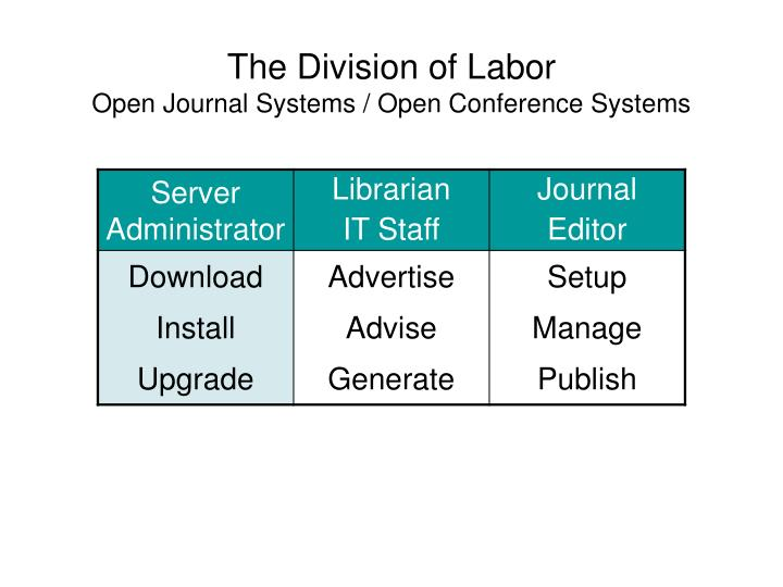 The division of labor open journal systems open conference systems1