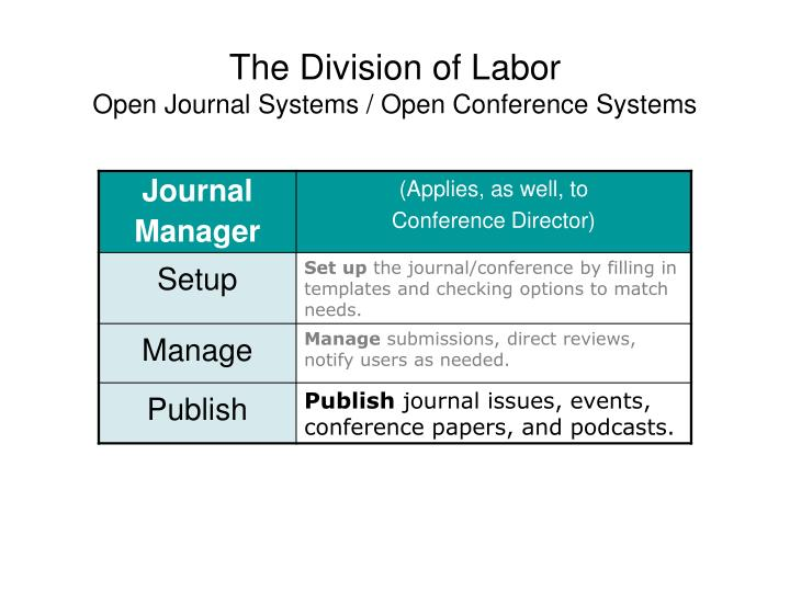 The Division of Labor