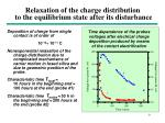 relaxation of the charge distribution to the equilibrium state after its disturbance