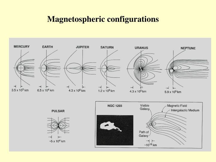 Magnetospheric configurations