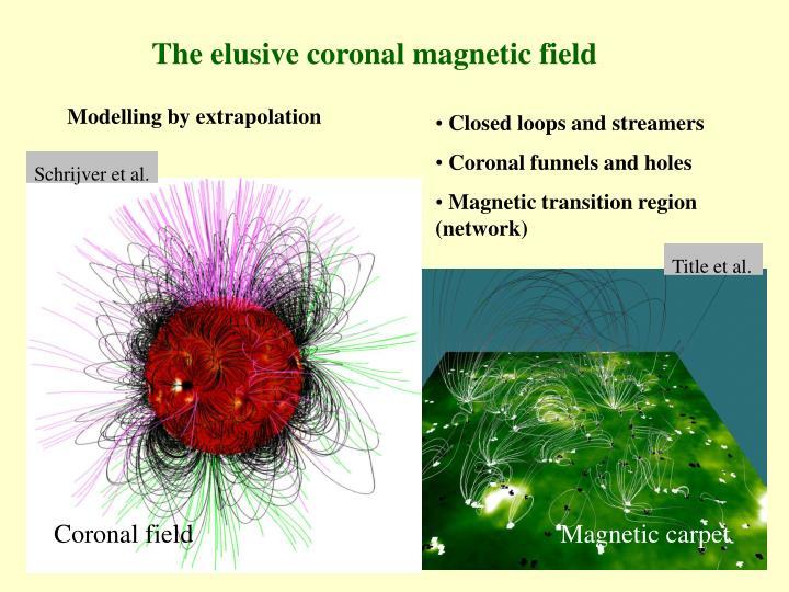 The elusive coronal magnetic field