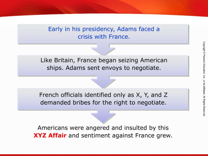 Early in his presidency, Adams faced a crisis with France.