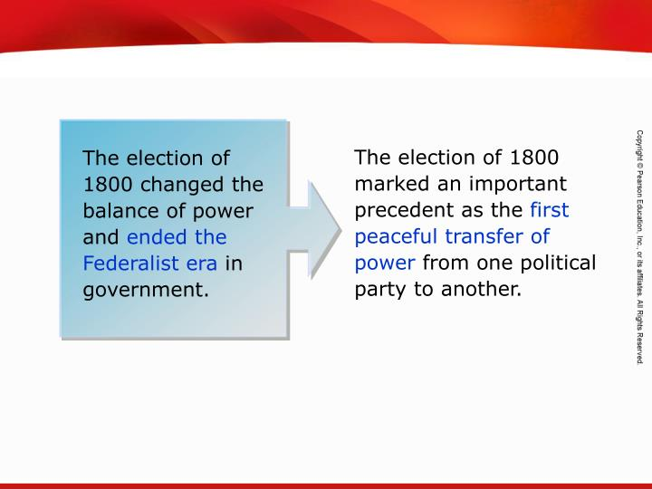 The election of 1800 marked an important precedent as the