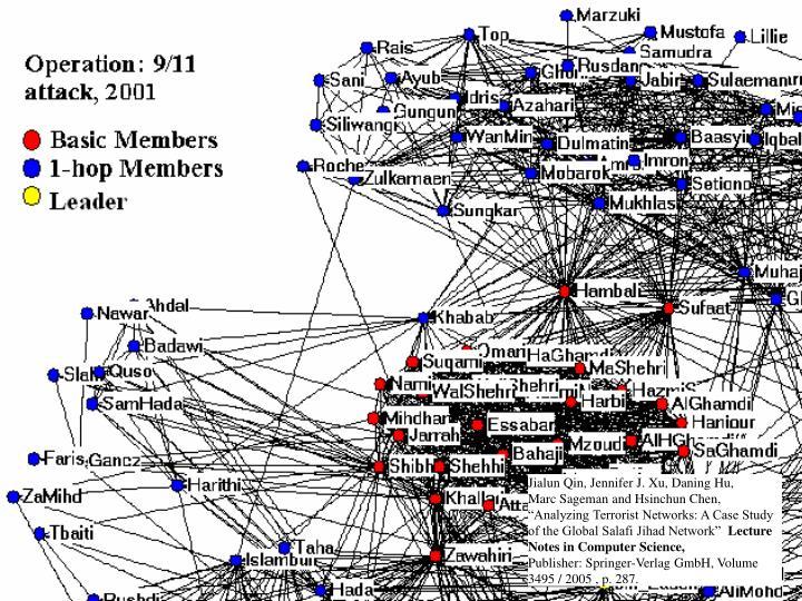 "JialunQin, JenniferJ.Xu, DaningHu, MarcSageman and HsinchunChen, ""Analyzing Terrorist Networks: A Case Study of the Global Salafi Jihad Network"""