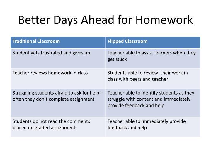 Better Days Ahead for Homework