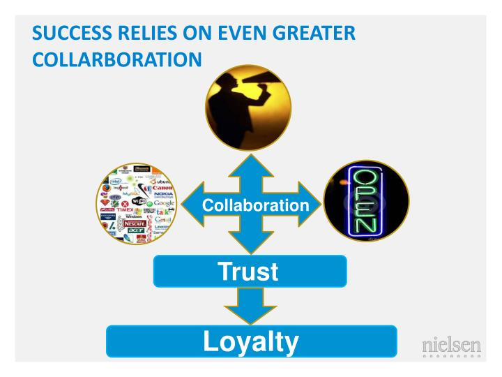 SUCCESS RELIES ON EVEN GREATER COLLARBORATION