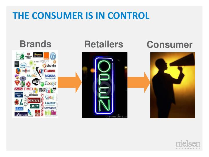 THE CONSUMER IS IN CONTROL