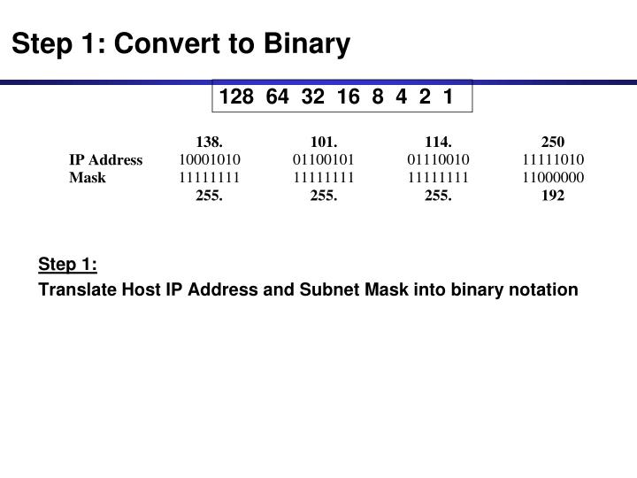 Step 1: Convert to Binary