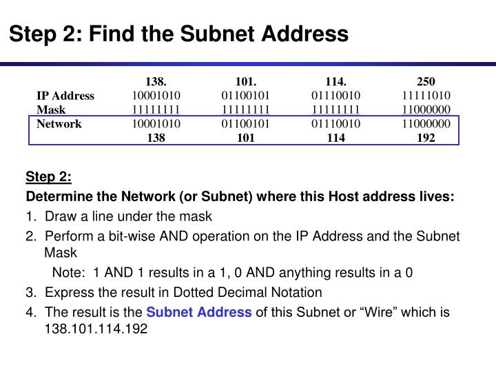 Step 2: Find the Subnet Address