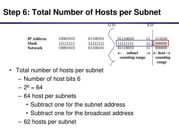 Step 6: Total Number of Hosts per Subnet