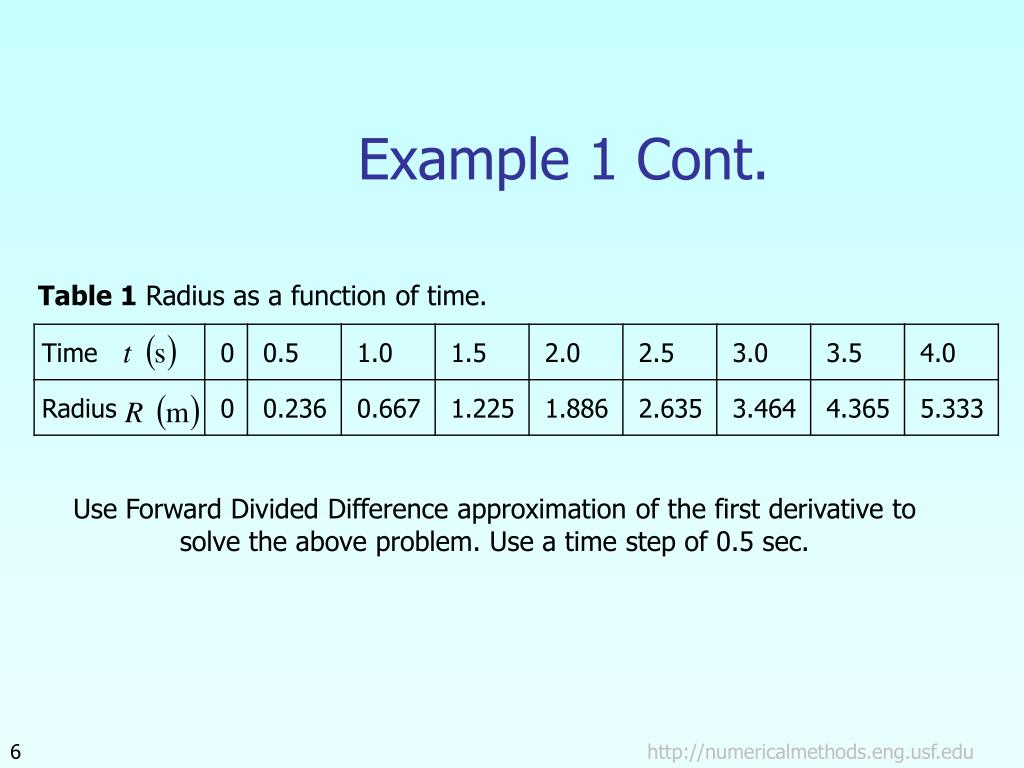 PPT - Differentiation-Discrete Functions PowerPoint