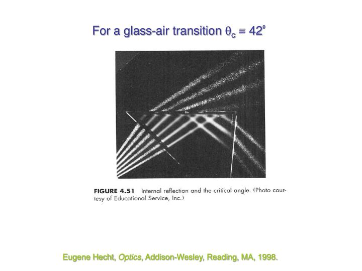 For a glass-air transition