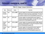 integer compare cont d