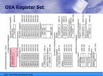 oea register set