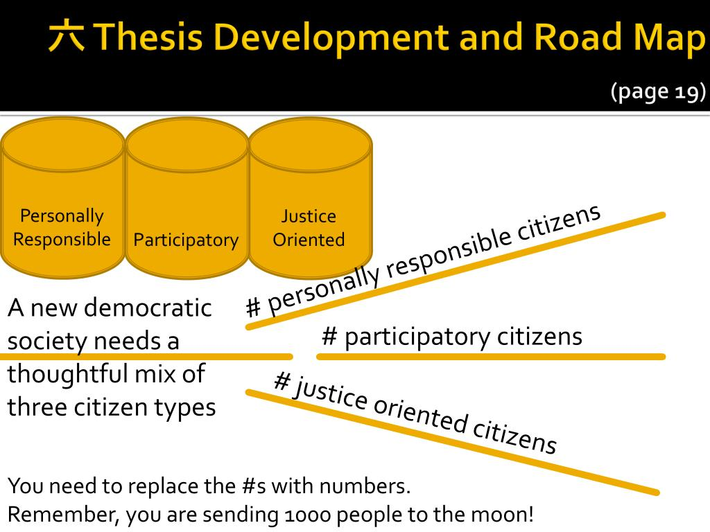 PPT - What Types Of Citizen Does A Democracy Need? PowerPoint Presentation  - ID:6237956