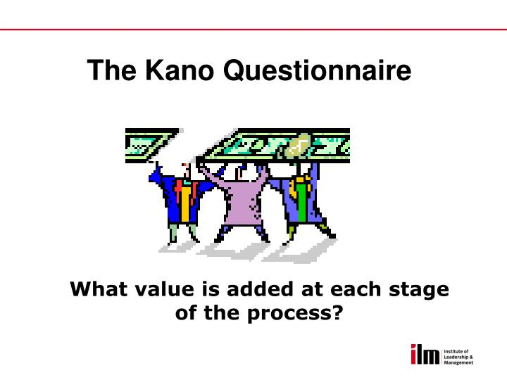 The Kano Questionnaire
