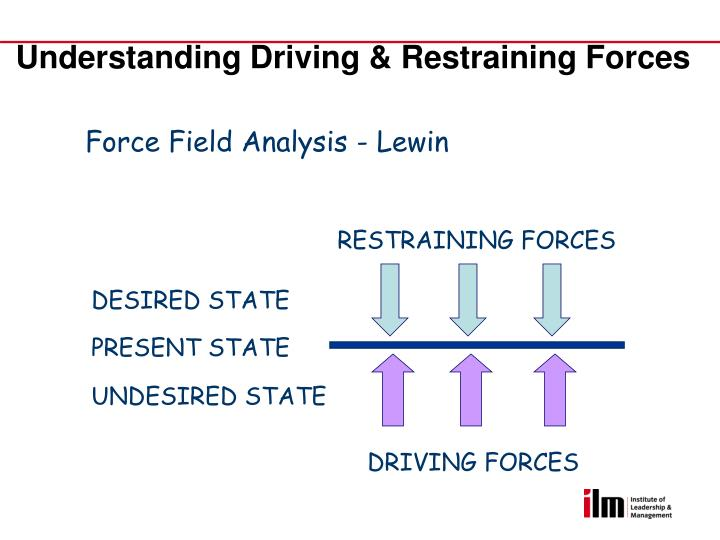 Understanding Driving & Restraining Forces