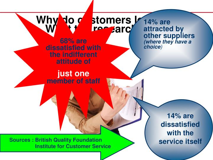 Why do customers leave?–