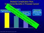 skeletal complication risk incremental benefits in prostate cancer1