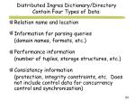 distributed ingres dictionary directory contain four types of data