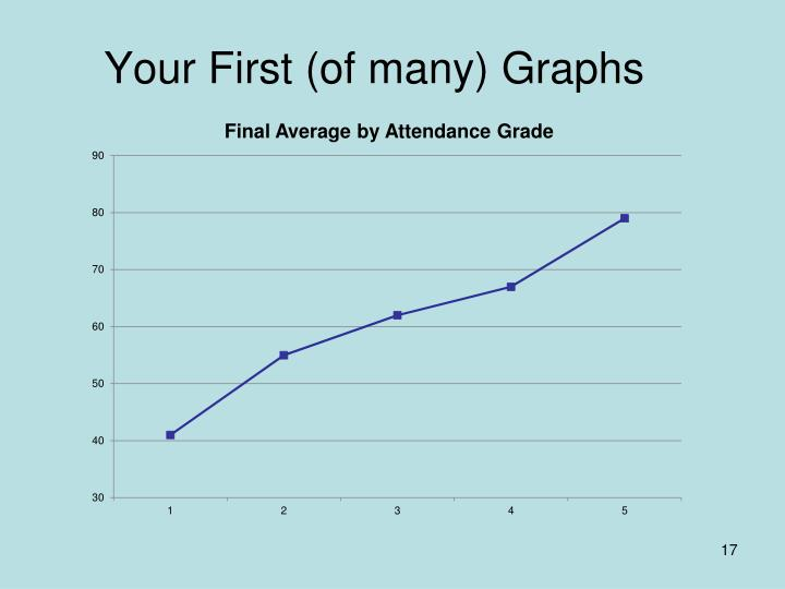 Your First (of many) Graphs
