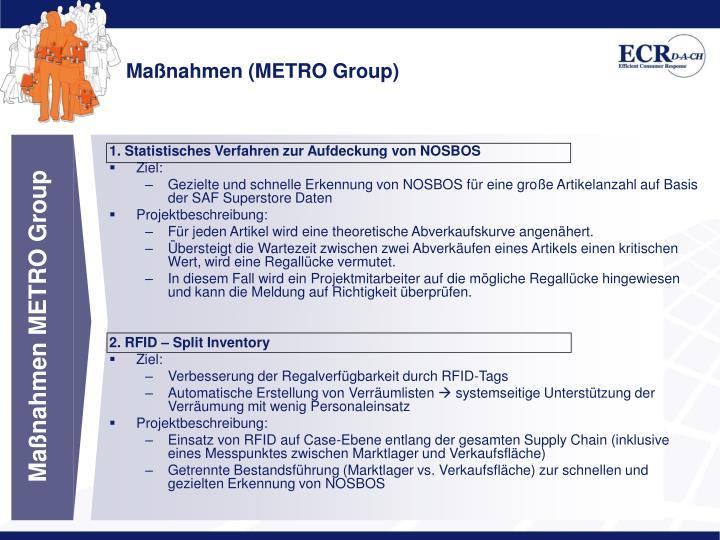 Maßnahmen (METRO Group)