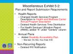 miscellaneous exhibit 5 2 plan and report submission requirements
