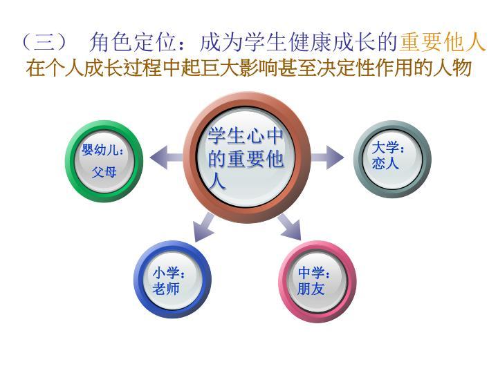 (三) 角色定位:成为学生健康成长的