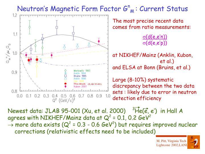 Neutron's Magnetic Form Factor G