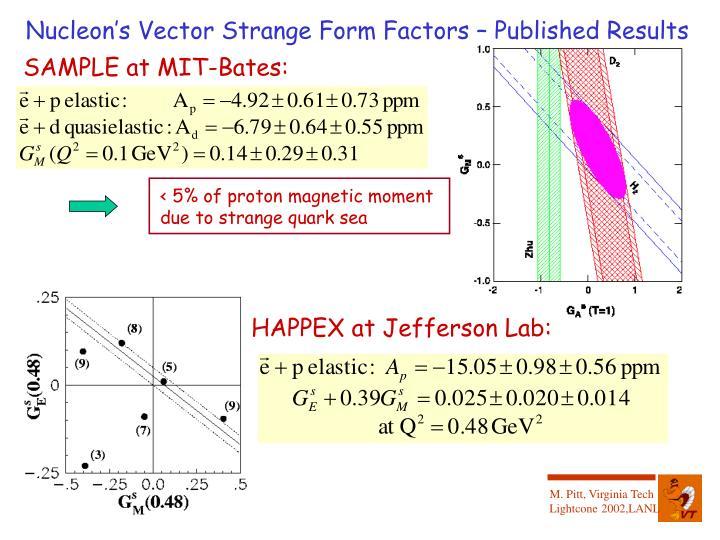Nucleon's Vector Strange Form Factors – Published Results