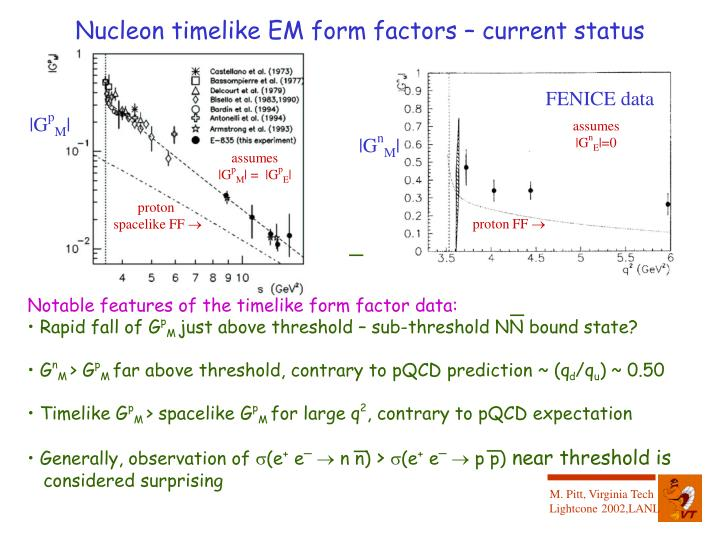 Nucleon timelike EM form factors – current status