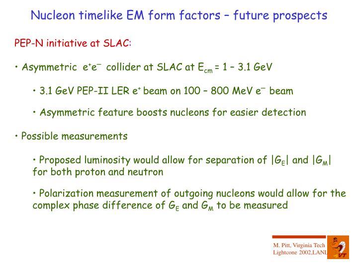 Nucleon timelike EM form factors – future prospects