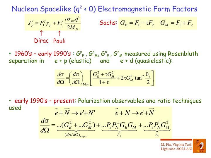 Nucleon Spacelike (q