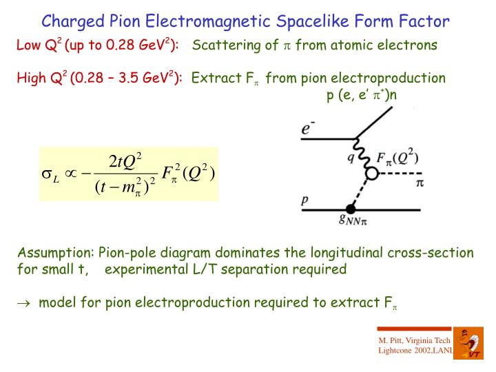 Charged Pion Electromagnetic Spacelike Form Factor