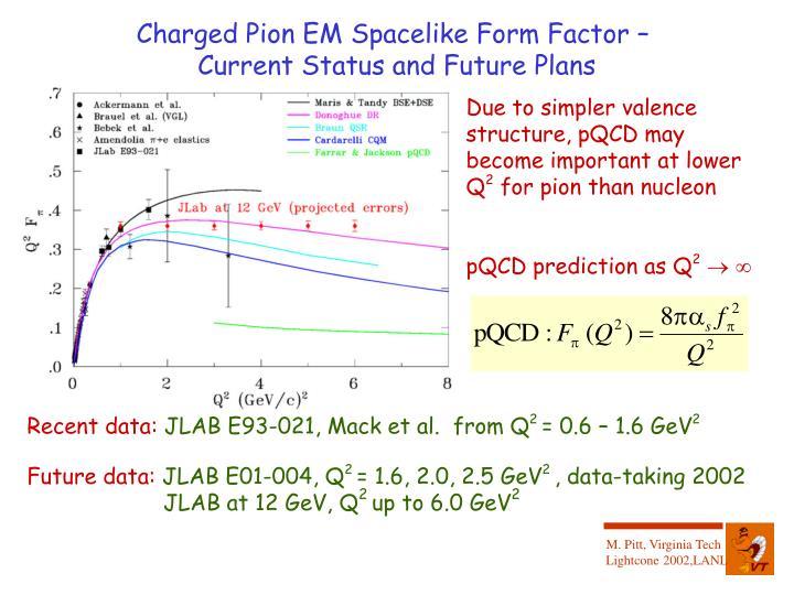 Charged Pion EM Spacelike Form Factor –