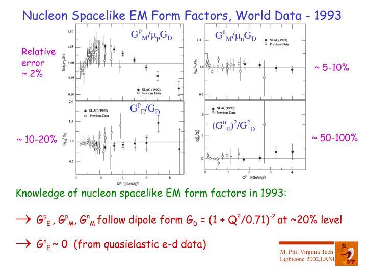 Nucleon Spacelike EM Form Factors, World Data - 1993