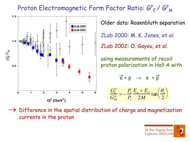 Proton Electromagnetic Form Factor Ratio: G