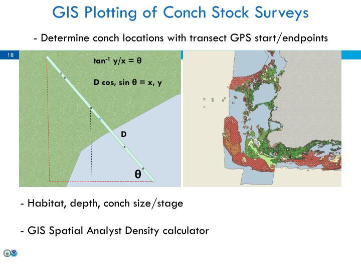 GIS Plotting of Conch Stock Surveys