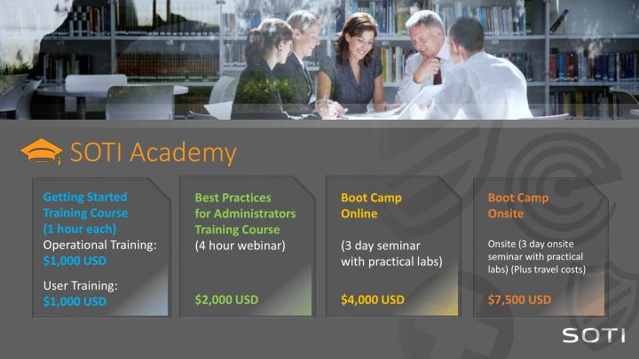 SOTI Academy