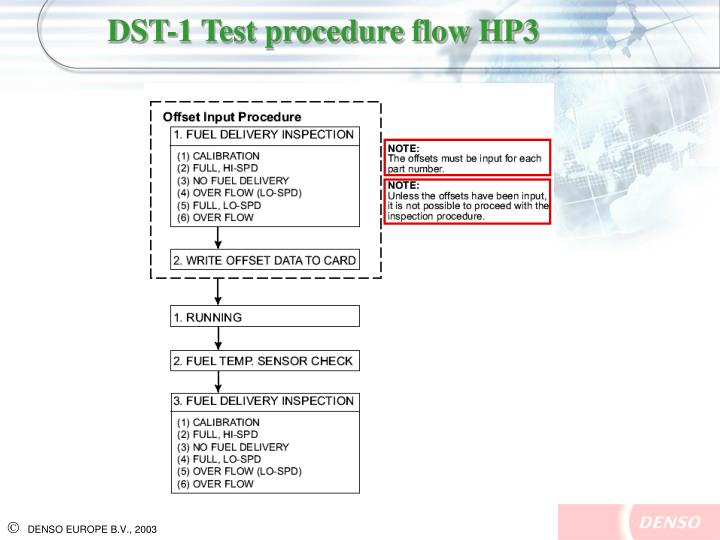 DST-1 Test procedure flow HP3