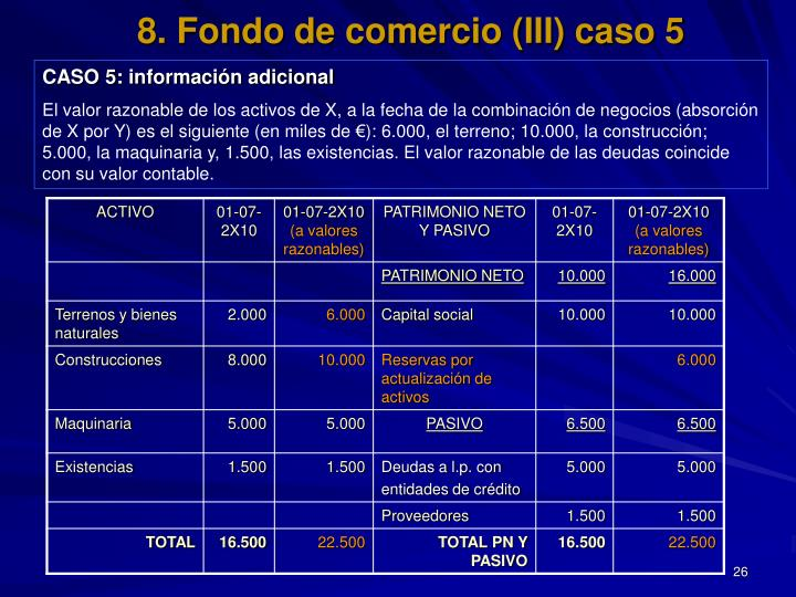 8. Fondo de comercio (III) caso 5