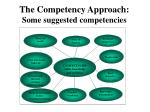 the competency approach some suggested competencies
