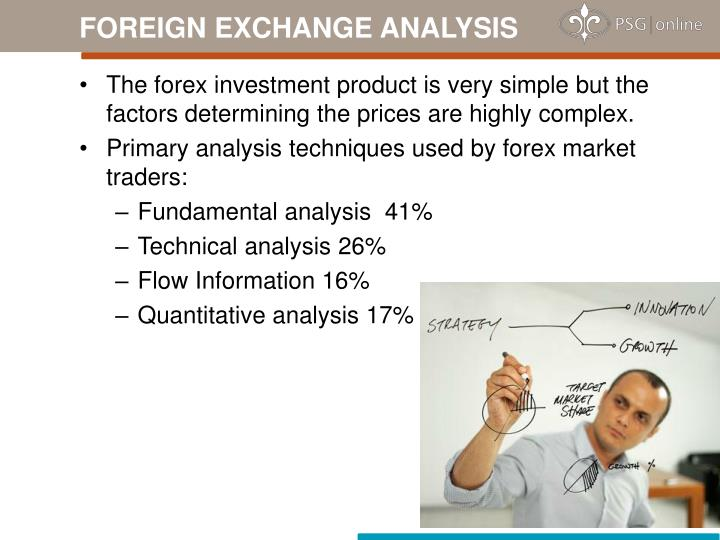 FOREIGN EXCHANGE ANALYSIS