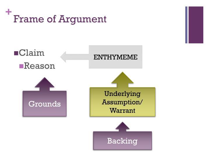 Frame of Argument
