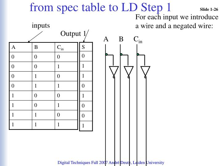 from spec table to LD Step 1