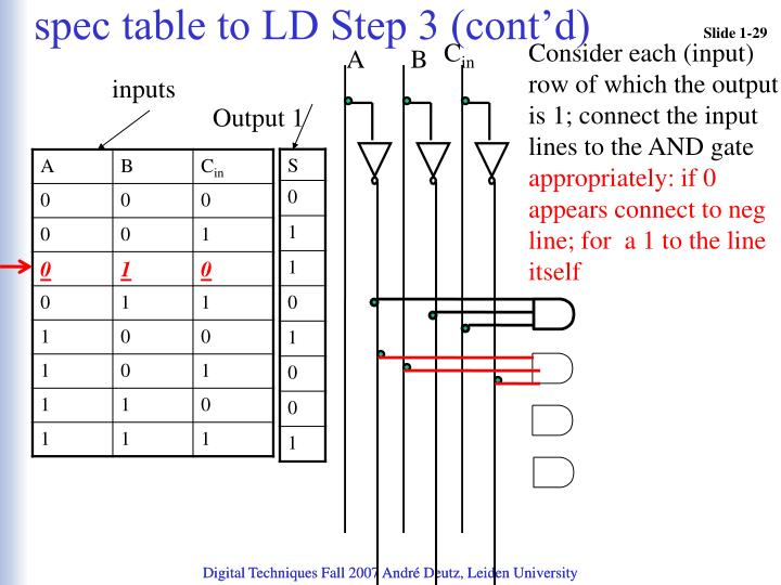 spec table to LD Step 3 (cont'd)