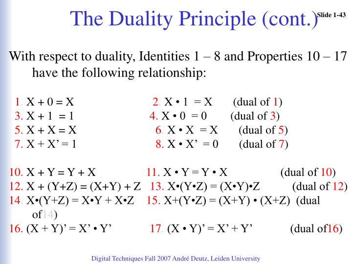 The Duality Principle (cont.)